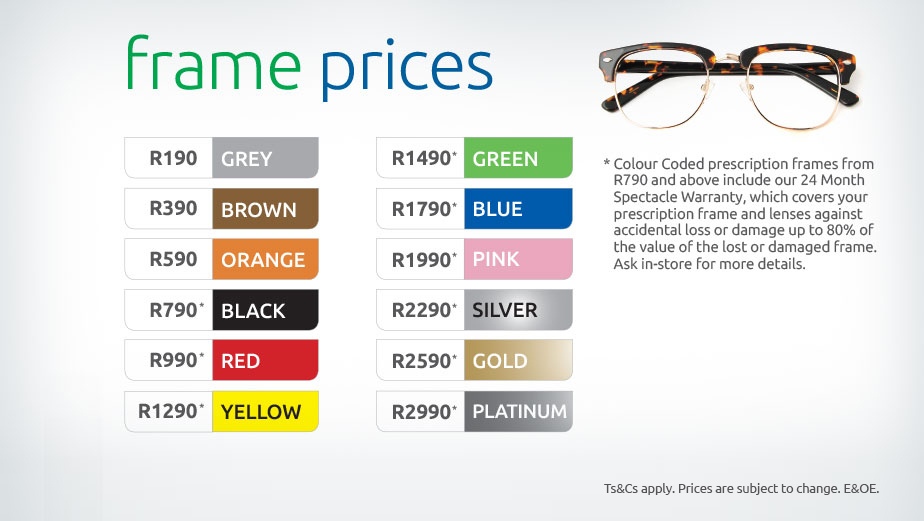 Colour coded frame prices